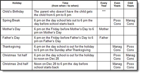visitation calendar template custody and visitation schedule guidelines tx