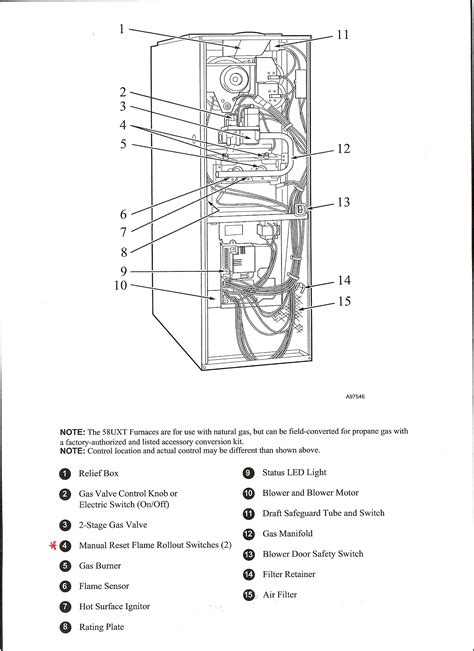 carrier weathermaker 8000 parts diagram my carrier weathermaker 8000ts 58uxt furnace was running