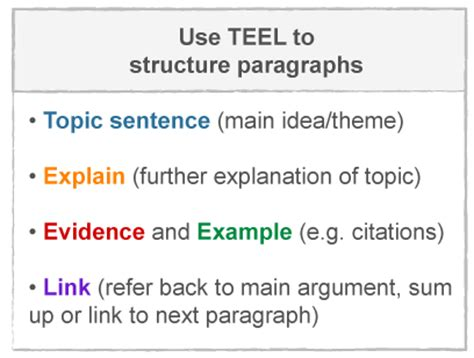 Teel Essay Writing by Review Of Literature Definition 2017 2018 2019 Ford Price Release Date Reviews