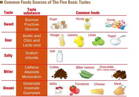taste of food ajinomoto newsletter msg equals umami business wire