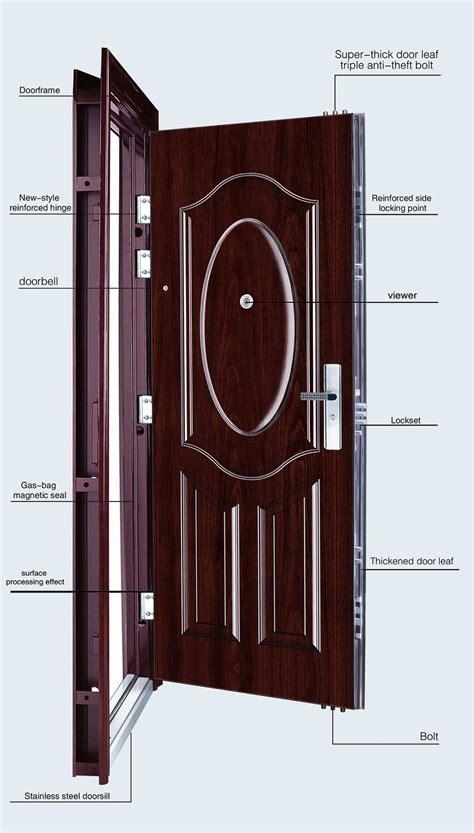 security price security doors security door prices perth