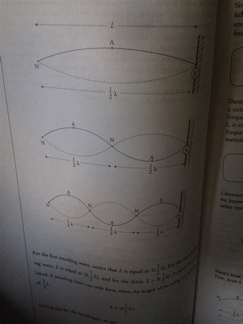 what is lambda in physics why is distance between two successive nodes equal to