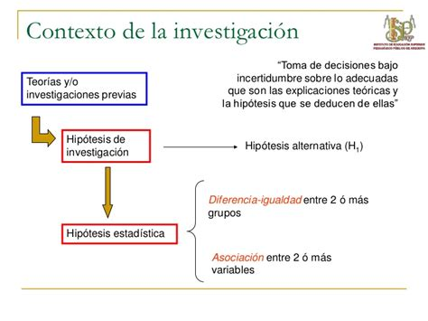 estadstica para la investigacin 8415452764 estadistica para la investigaci 243 n sesi 243 n7