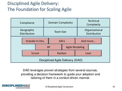 introduction to disciplined agile delivery 2nd edition a small agile team s journey from scrum to disciplined devops books introduction to disciplined agile delivery