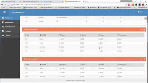 desain database sistem pendukung keputusan sistem pendukung keputusan penjurusan metode topsis youtube