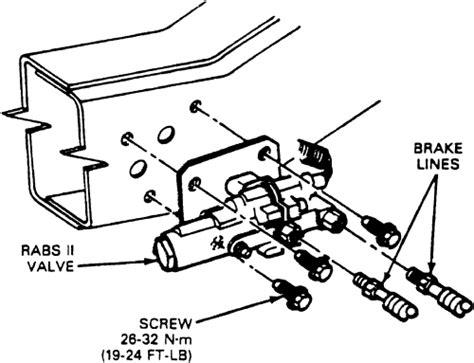 repair guides rear anti lock brake system rabs general information autozone com 2006 dodge ram truck caravan 2wd 3 3l sfi ohv 6cyl repair guides rear anti lock brake system