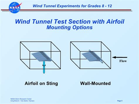 section test wind tunnel ex