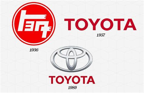 When Was Toyota Founded Toyota Year Company Founded 1937 Brand Logos