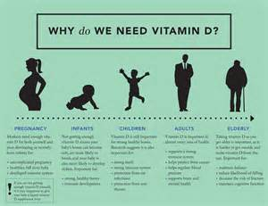 seeking fit everything you should know about vitamin d deficiency health effects and natural
