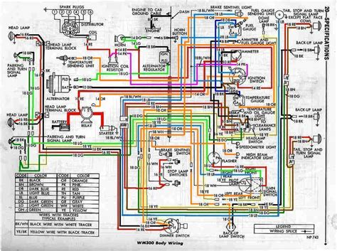 1968 wm300 color wiring diagram