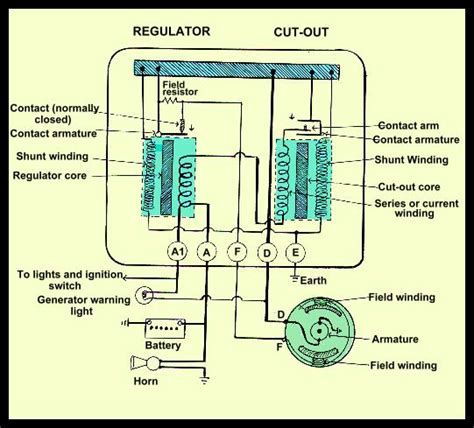 car voltage regulator wiring diagram wiring diagram with