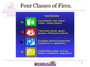 atlantic training s fire extinguisher training powerpoint