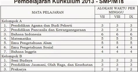 Activity Based Costing Teori Dan Aplikasi By Islahuzzaman Alf cara input data pembelajaran kurikulum 2013 dan ktsp smp dapodikdas 2014