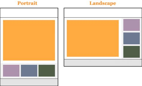 page layout css landscape free ipad css layout with landscape portrait orientation modes