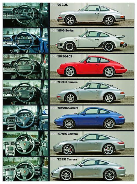 history of porsche porsche 991 porsche cars history