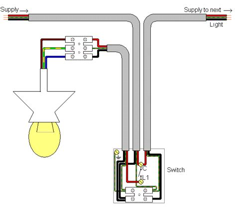 electrics single way lighting nonharm tbswitch
