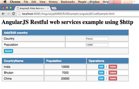 angularjs tutorial with web api angularjs restful web service exle using http java2blog