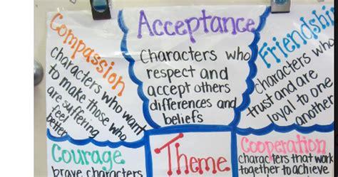 theme exles for students theme vs lesson third grade bookworm