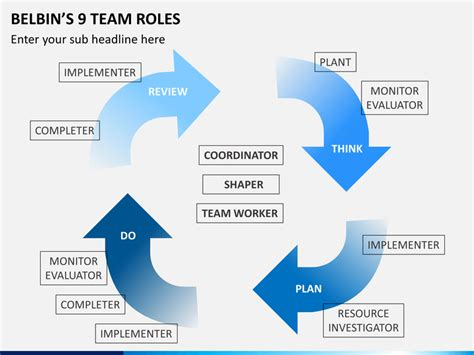 Belbin S Team Roles Powerpoint Template Sketchbubble Team Roles And Responsibilities Ppt