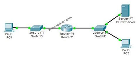 Router Server dhcp exle topology one broadcast domain
