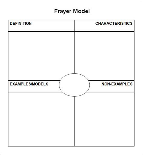 frayer model template 8 best images of frayer diagram print frayer model