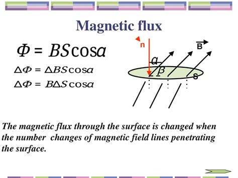 magnetic flux through an inductor inductance magnetic flux 28 images chapter 27 electromagnetic induction ppt electromagnetic