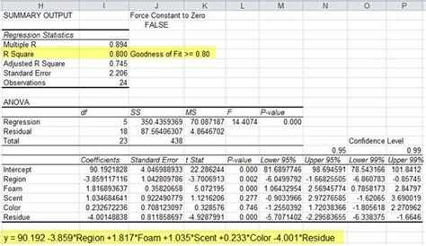 hypothesis testing excel template regression analysis in excel