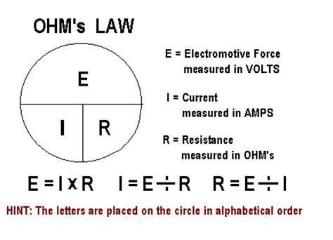 ohm s formula chart ohm s chart amrron