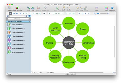 how to create use diagram in visio create visio a circle spoke diagram conceptdraw helpdesk