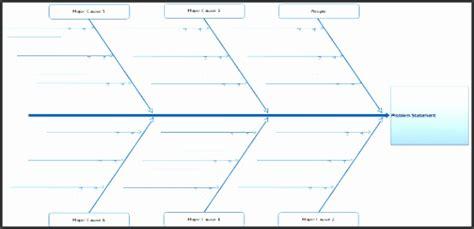 ishikawa diagram template sampletemplatess