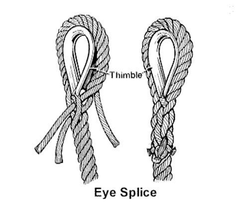 side splice 3 ply rope