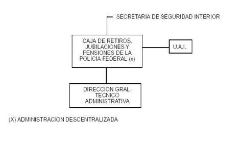 caja de retiros jubilaciones y pensiones de las policias caja de retiros jubilaciones y pensiones de la policia