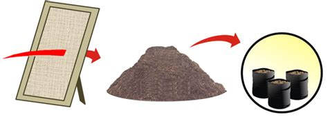Polybag 10 5cm X 15 Cm X 0 03 Mm pembibitan awal pre nursery budidaya kelapa sawit