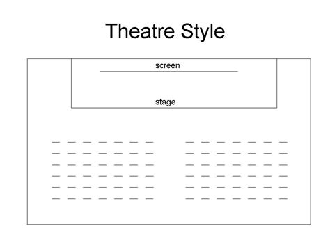 Pengertian Layout Theater Style | theatre a to z of business presentations