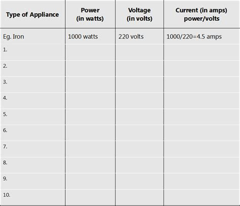 how many watts does a house use how many watts does a house use 28 images how many watts does a home use how many