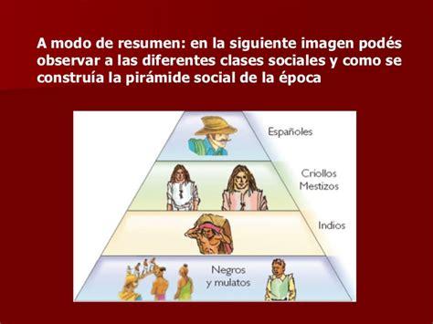 Installing Moen Kitchen Faucet Piramide Social De America Colonial Ciencias Sociales
