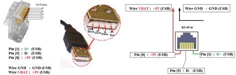 usb to rj45 wiring diagram 26 wiring diagram images
