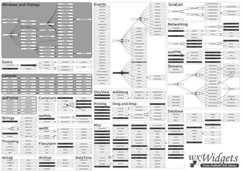 qt layout flicker tech stuff open source links page