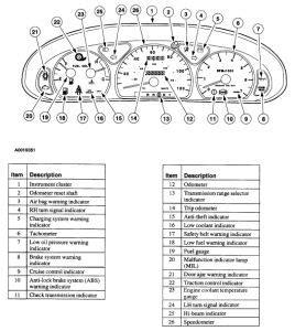 2000 mercury warning light computer problem 2000