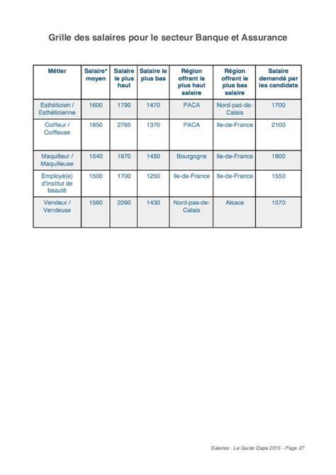 grille salaire diplome salaires 234 tes vous bien pay 233 le guide qapa 2015
