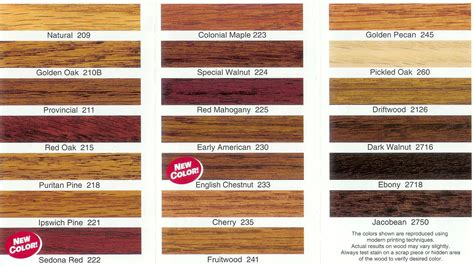 floor colors minwax gel stain colors chart images