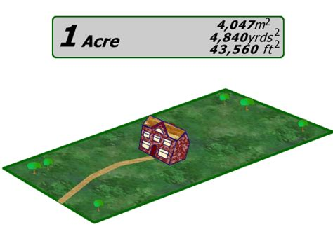 40 Square Meters To Feet by How Big Is An Acre