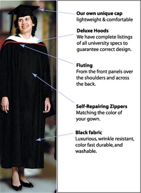 Drab Mba Gown by Master S Degree Graduation Plus Academic Cap And