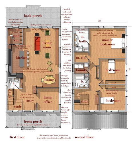 swedish house plans swedish house plans numberedtype