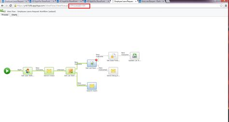 sharepoint workflow failed on start sharepoint 2010 workflow failed on start system account