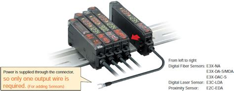 Photo Fiber Sensor E3x Zd11 Omron Original e3x dac s color sensing digital fiber lifier unit features omron industrial automation