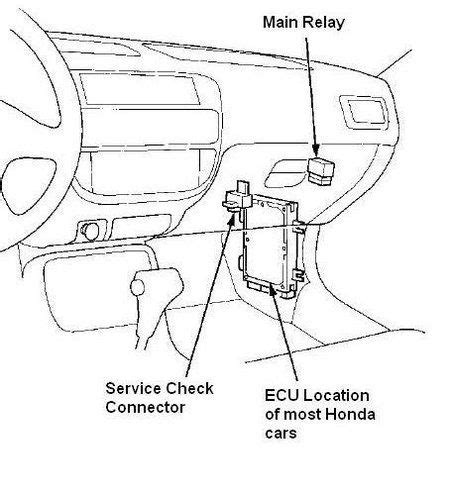 92 Soket Map Sensor Honda City Rs ecu locations i ll do it myself honda