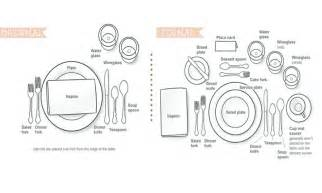 table setting chart how to set a table for any occasion