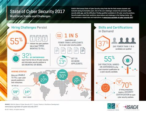 Is Getting Your Mba In Cyber Secuity Worth It by Is A Cyber Security Degree Worth It Top Reasons It Is