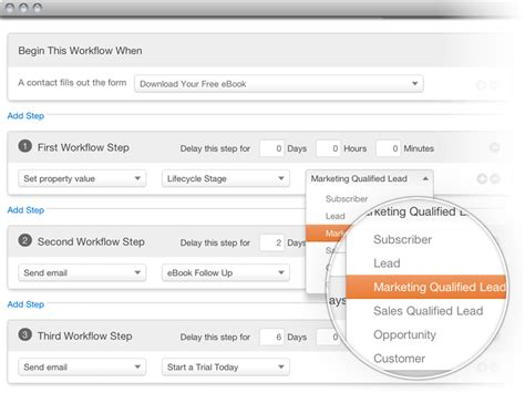 hubspot workflows marketing automation email lead nurturing with hubspot